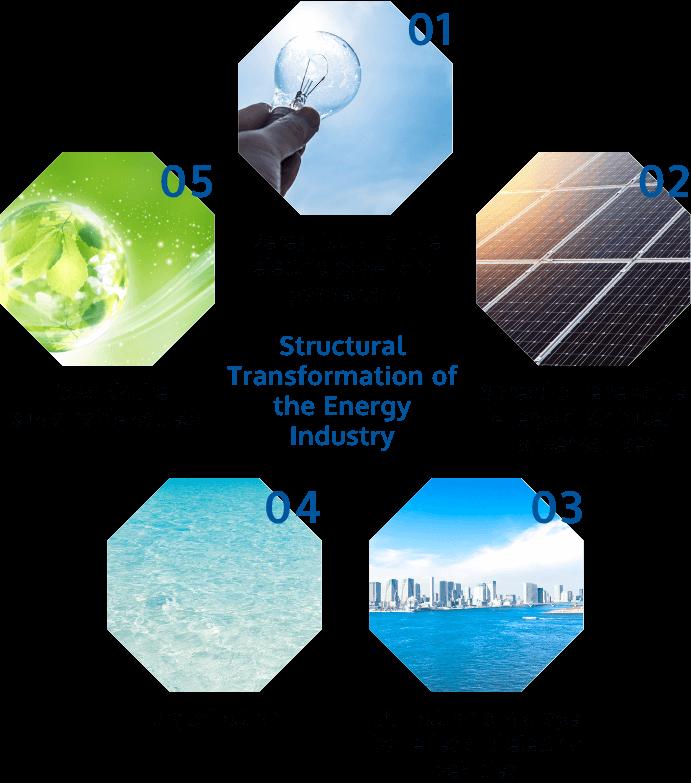 エネルギー産業の構造転換